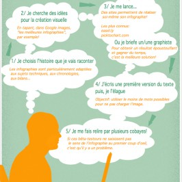 Les infographies, oh oui!